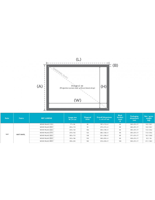 Lumene Movie Palace UHD-4K/8K Platinum